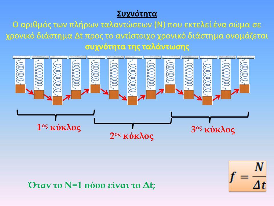 Συχνότητα Ο αριθμός των πλήρων ταλαντώσεων (Ν) που εκτελεί ένα σώμα σε χρονικό διάστημα Δt προς το αντίστοιχο χρονικό διάστημα ονομάζεται συχνότητα της ταλάντωσης 1 ος κύκλος 2 ος κύκλος 3 ος κύκλος Όταν το Ν=1 πόσο είναι το Δt;