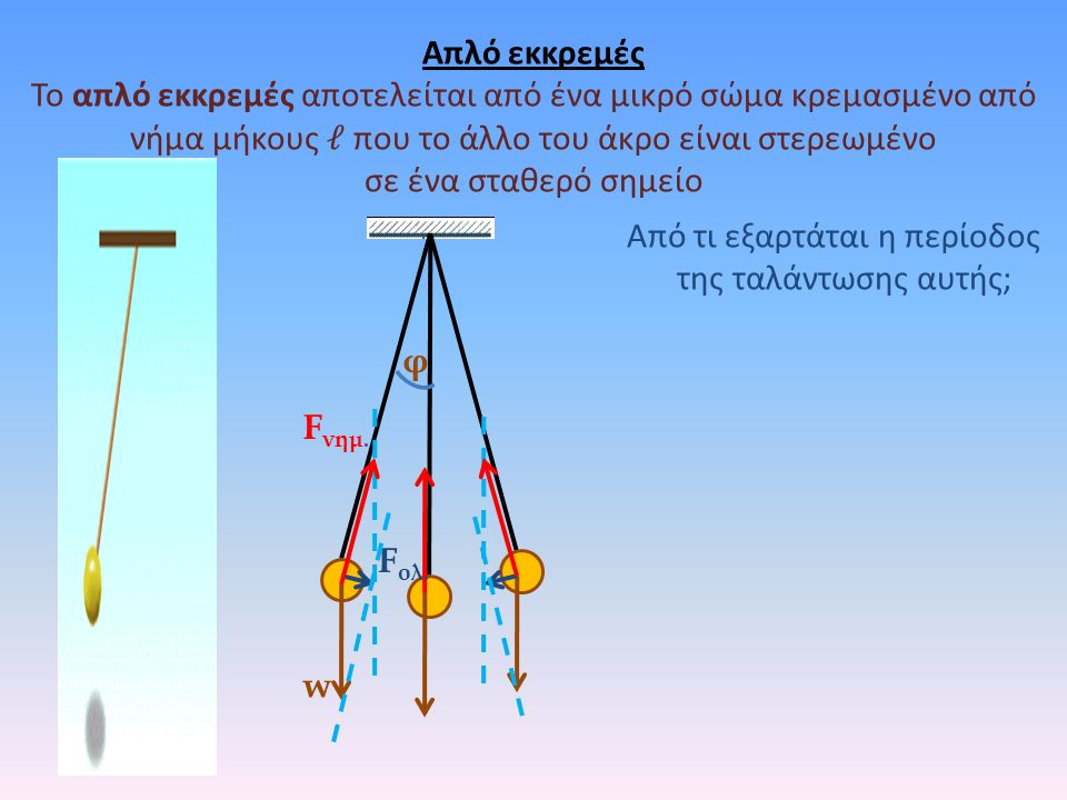 Απλό εκκρεμές Το απλό εκκρεμές αποτελείται από ένα μικρό σώμα κρεμασμένο από νήμα μήκους που το άλλο του άκρο είναι στερεωμένο σε ένα σταθερό σημείο w F νημ.