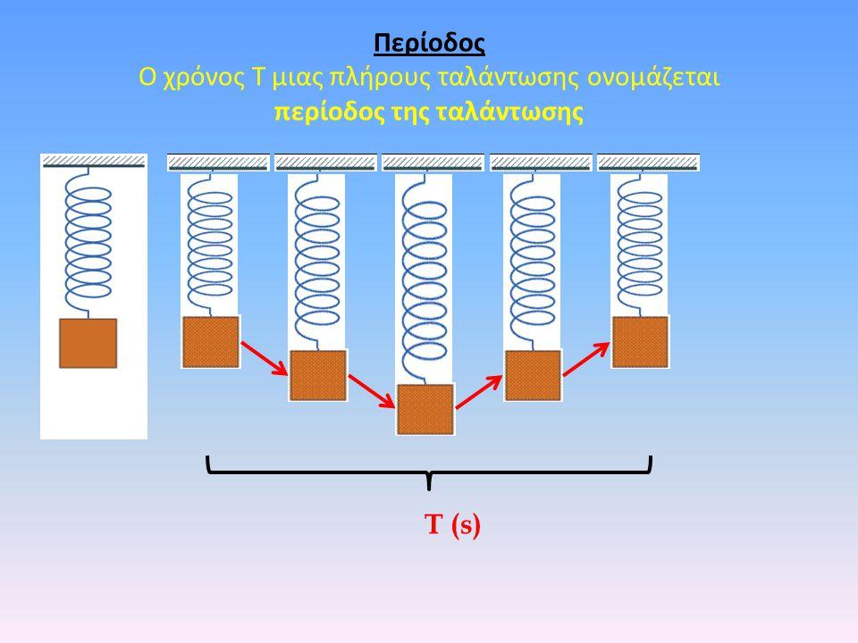 Περίοδος Ο χρόνος Τ μιας πλήρους ταλάντωσης ονομάζεται περίοδος της ταλάντωσης Τ (s)