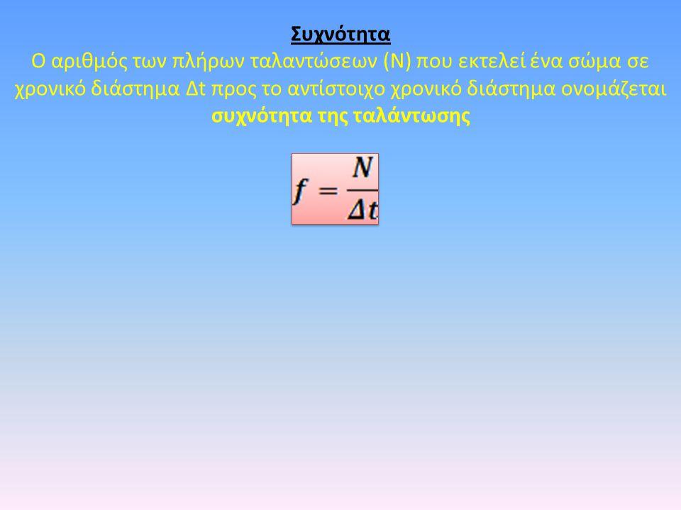 Συχνότητα Ο αριθμός των πλήρων ταλαντώσεων (Ν) που εκτελεί ένα σώμα σε χρονικό διάστημα Δt προς το αντίστοιχο χρονικό διάστημα ονομάζεται συχνότητα της ταλάντωσης