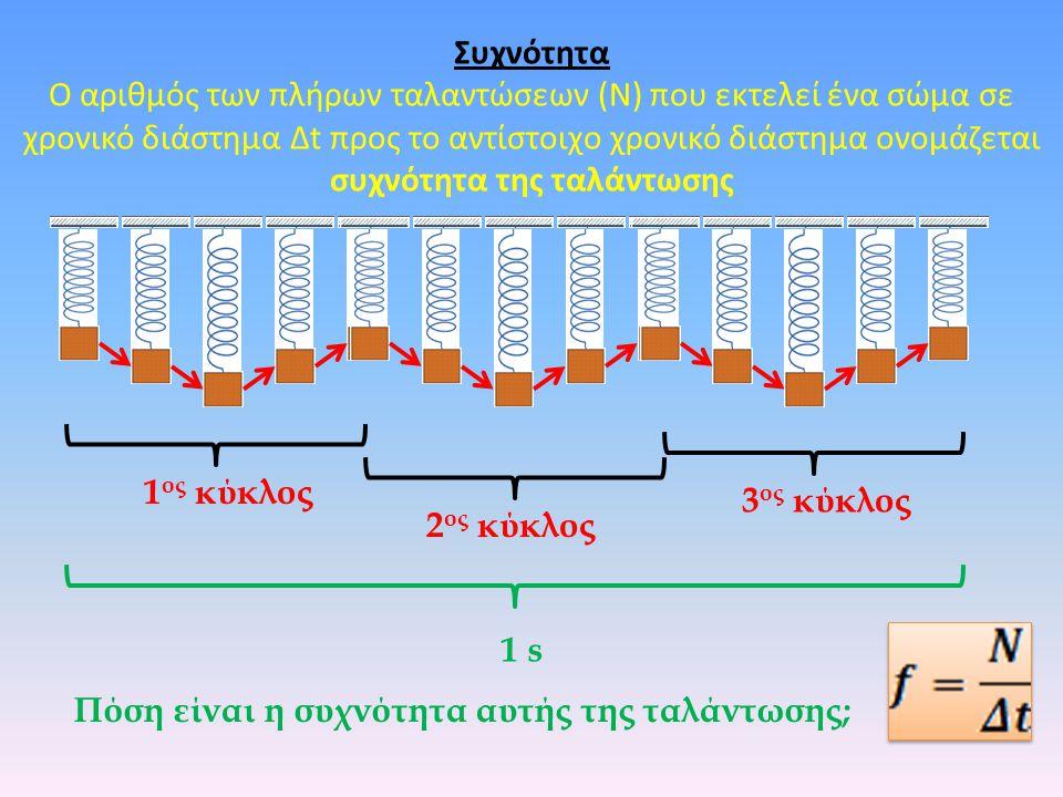 Συχνότητα Ο αριθμός των πλήρων ταλαντώσεων (Ν) που εκτελεί ένα σώμα σε χρονικό διάστημα Δt προς το αντίστοιχο χρονικό διάστημα ονομάζεται συχνότητα της ταλάντωσης 1 ος κύκλος 2 ος κύκλος 3 ος κύκλος 1 s Πόση είναι η συχνότητα αυτής της ταλάντωσης;