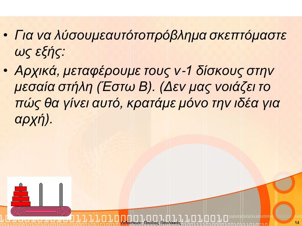 Διδάσκων: Παύλος Παυλικκάς14 Για να λύσουμεαυτότοπρόβλημα σκεπτόμαστε ως εξής: Αρχικά, μεταφέρουμε τους ν ‐ 1 δίσκους στην μεσαία στήλη (Έστω B).