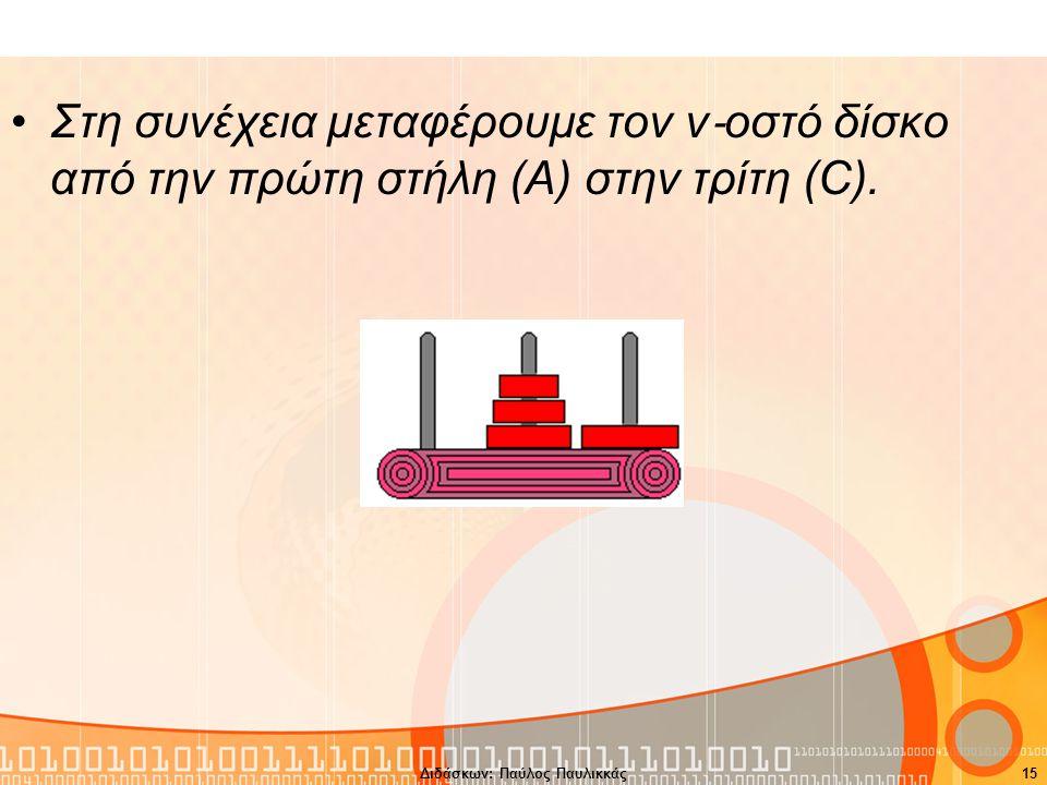 Στη συνέχεια μεταφέρουμε τον ν ‐ οστό δίσκο από την πρώτη στήλη (A) στην τρίτη (C).