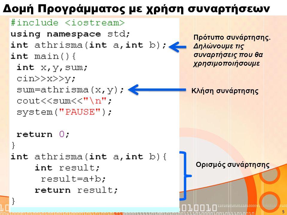 Δομή Προγράμματος με χρήση συναρτήσεων 5 Πρότυπο συνάρτησης.