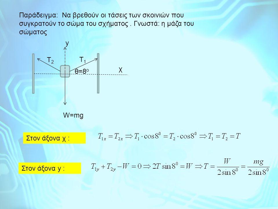 Παράδειγμα: Να βρεθούν οι τάσεις των σκοινιών που συγκρατούν το σώμα του σχήματος. Γνωστά: η μάζα του σώματος Τ2Τ2 Στον άξονα χ : W=mg θ=8 ο Τ1Τ1 χ y