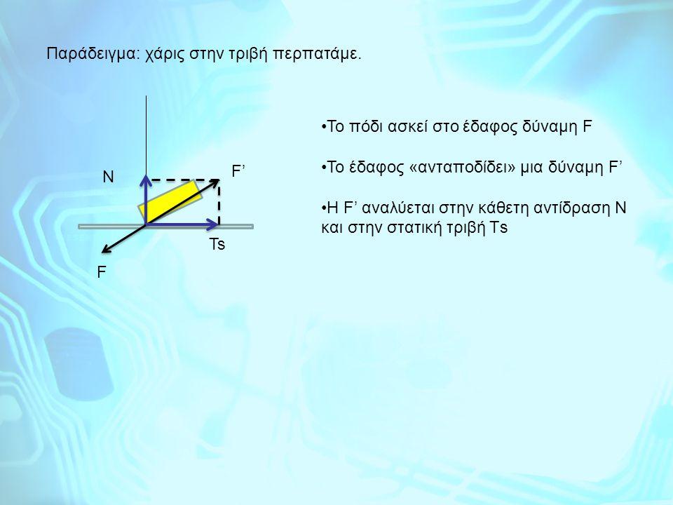 Παράδειγμα: χάρις στην τριβή περπατάμε. F To πόδι ασκεί στο έδαφος δύναμη F To έδαφος «ανταποδίδει» μια δύναμη F' H F' αναλύεται στην κάθετη αντίδραση
