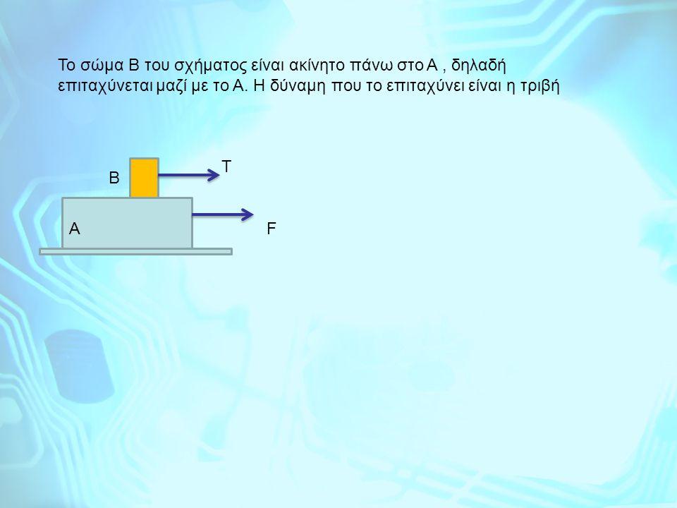 Το σώμα Β του σχήματος είναι ακίνητο πάνω στο Α, δηλαδή επιταχύνεται μαζί με το Α. Η δύναμη που το επιταχύνει είναι η τριβή Α Τ F B