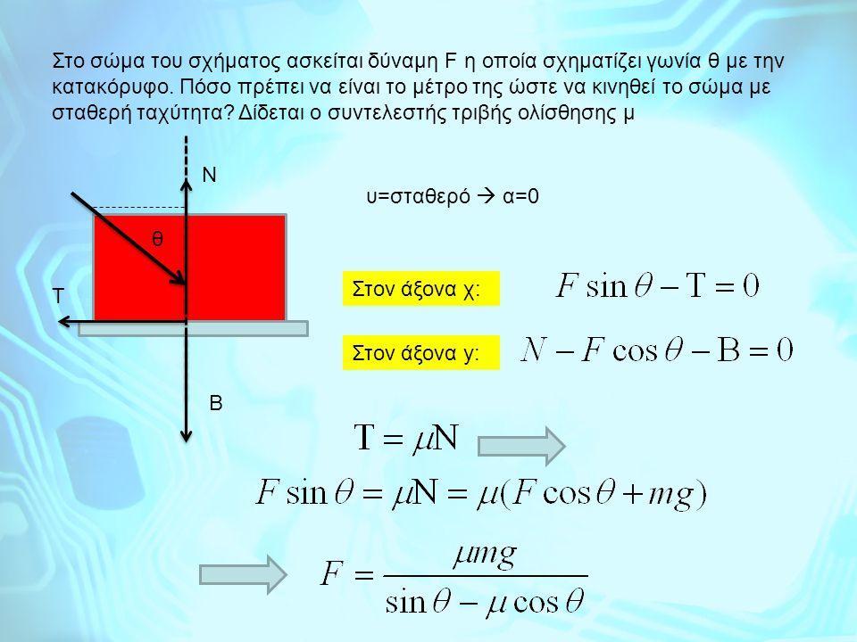 Στo σώμα του σχήματος ασκείται δύναμη F η οποία σχηματίζει γωνία θ με την κατακόρυφο. Πόσο πρέπει να είναι το μέτρο της ώστε να κινηθεί το σώμα με στα