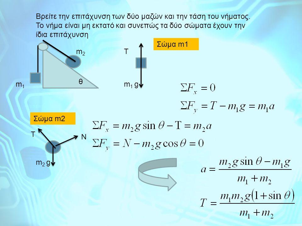 Bρείτε την επιτάχυνση των δύο μαζών και την τάση του νήματος. To νήμα είναι μη εκτατό και συνεπώς τα δύο σώματα έχουν την ίδια επιτάχυνση θ m1m1 m2m2
