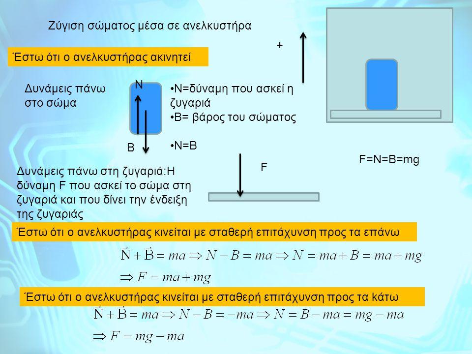 Ζύγιση σώματος μέσα σε ανελκυστήρα Έστω ότι ο ανελκυστήρας ακινητεί Δυνάμεις πάνω στο σώμα Β Ν=δύναμη που ασκεί η ζυγαριά Β= βάρος του σώματος Ν=Β Ν Δυνάμεις πάνω στη ζυγαριά:Η δύναμη F που ασκεί το σώμα στη ζυγαριά και που δίνει την ένδειξη της ζυγαριάς F F=N=B=mg Έστω ότι ο ανελκυστήρας κινείται με σταθερή επιτάχυνση προς τα επάνω + Έστω ότι ο ανελκυστήρας κινείται με σταθερή επιτάχυνση προς τα kάτω