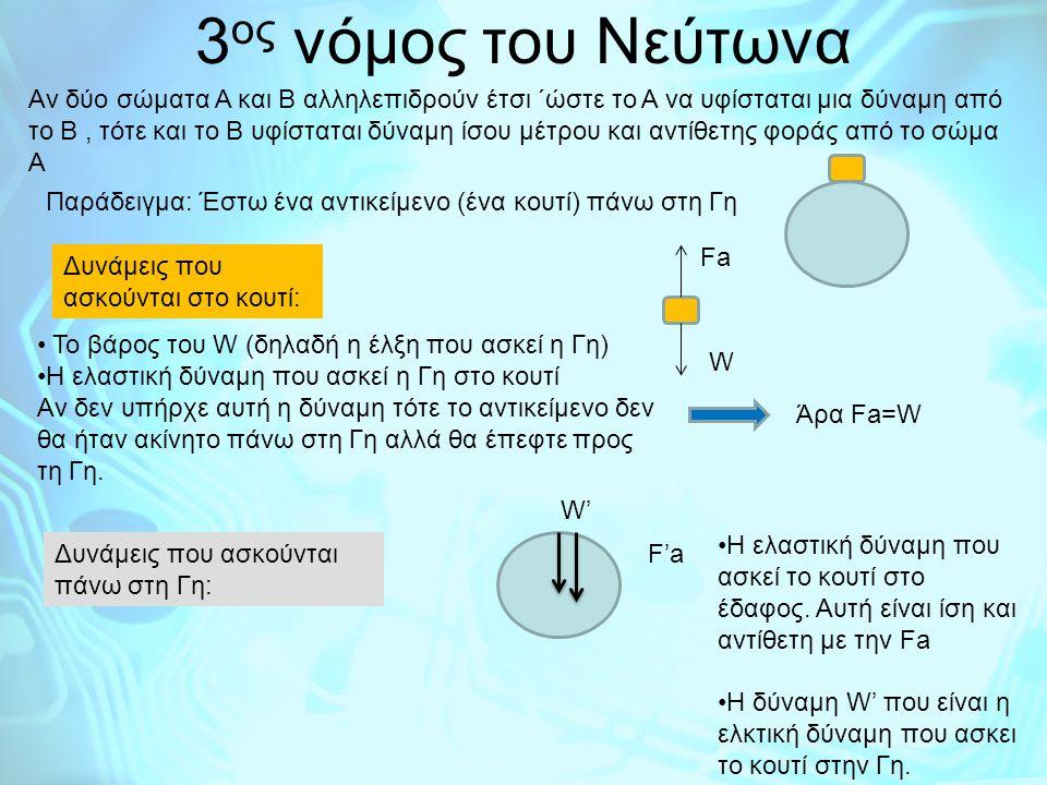 3 ος νόμος του Νεύτωνα Αν δύο σώματα Α και Β αλληλεπιδρούν έτσι ΄ώστε το Α να υφίσταται μια δύναμη από το Β, τότε και το Β υφίσταται δύναμη ίσου μέτρου και αντίθετης φοράς από το σώμα Α Παράδειγμα: Έστω ένα αντικείμενο (ένα κουτί) πάνω στη Γη Δυνάμεις που ασκούνται στο κουτί: W Fa To βάρος του W (δηλαδή η έλξη που ασκεί η Γη) Η ελαστική δύναμη που ασκεί η Γη στο κουτί Αν δεν υπήρχε αυτή η δύναμη τότε το αντικείμενο δεν θα ήταν ακίνητο πάνω στη Γη αλλά θα έπεφτε προς τη Γη.