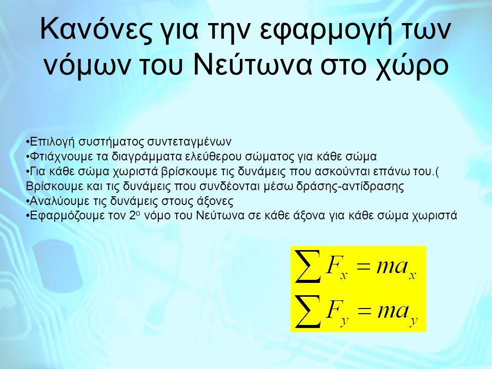 Kανόνες για την εφαρμογή των νόμων του Νεύτωνα στο χώρο Επιλογή συστήματος συντεταγμένων Φτιάχνουμε τα διαγράμματα ελεύθερου σώματος για κάθε σώμα Για κάθε σώμα χωριστά βρίσκουμε τις δυνάμεις που ασκούνται επάνω του.( Βρίσκουμε και τις δυνάμεις που συνδέονται μέσω δράσης-αντίδρασης Αναλύουμε τις δυνάμεις στους άξονες Εφαρμόζουμε τον 2 ο νόμο του Νεύτωνα σε κάθε άξονα για κάθε σώμα χωριστά