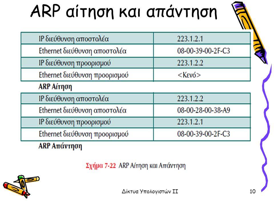 ARP αίτηση και απάντηση Δίκτυα Υπολογιστών ΙΙ10