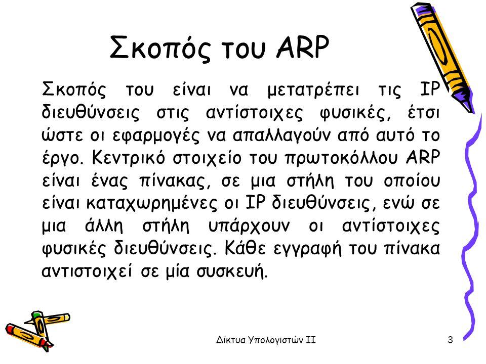 Σκοπός του ARP Σκοπός του είναι να μετατρέπει τις IP διευθύνσεις στις αντίστοιχες φυσικές, έτσι ώστε οι εφαρμογές να απαλλαγούν από αυτό το έργο.