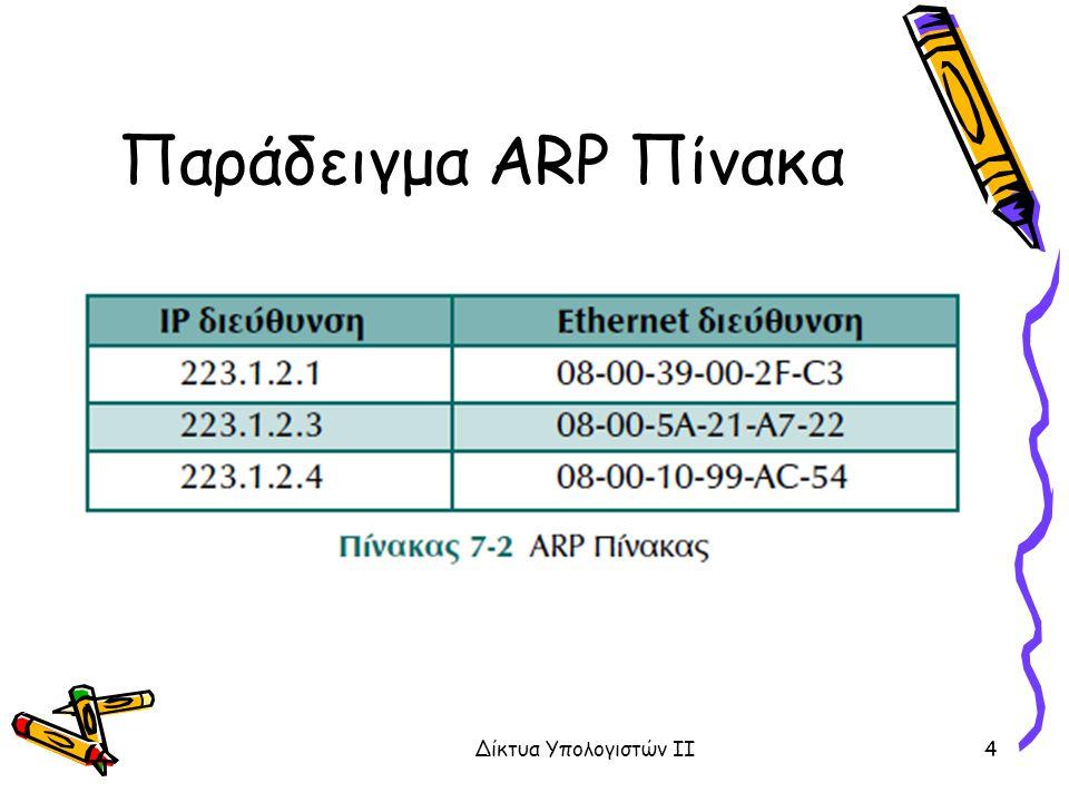 Παράδειγμα ARP Πίνακα 4Δίκτυα Υπολογιστών ΙΙ