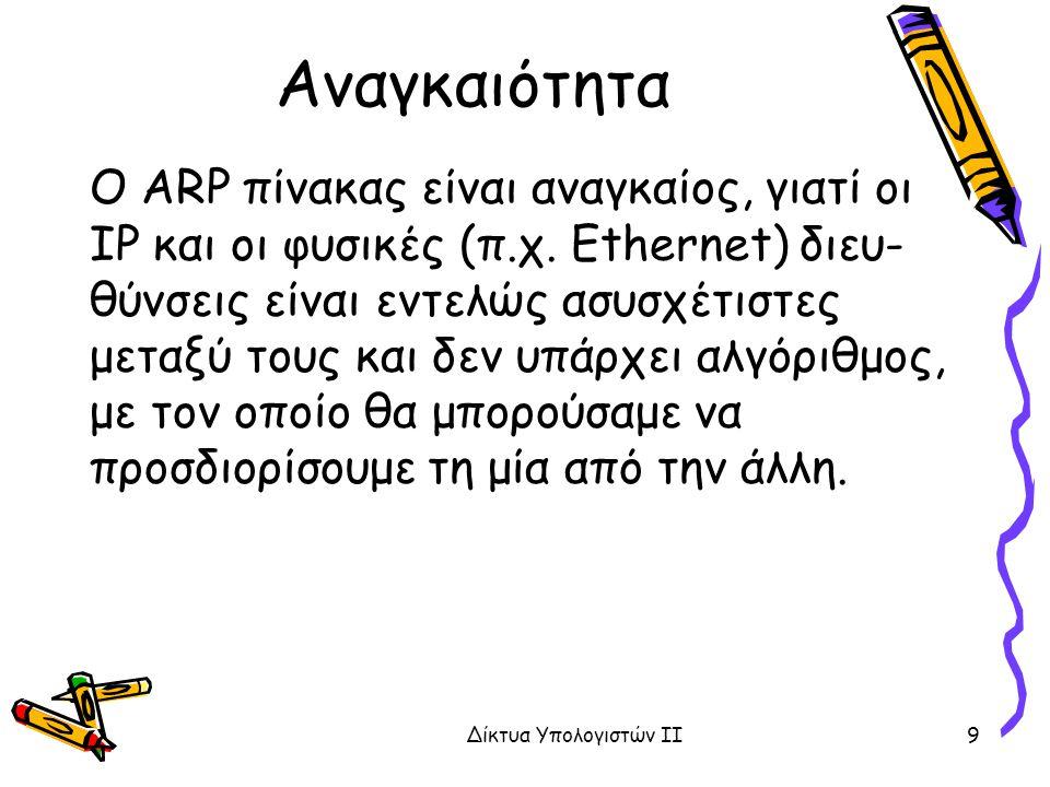 Αναγκαιότητα O ARP πίνακας είναι αναγκαίος, γιατί οι IP και οι φυσικές (π.χ.