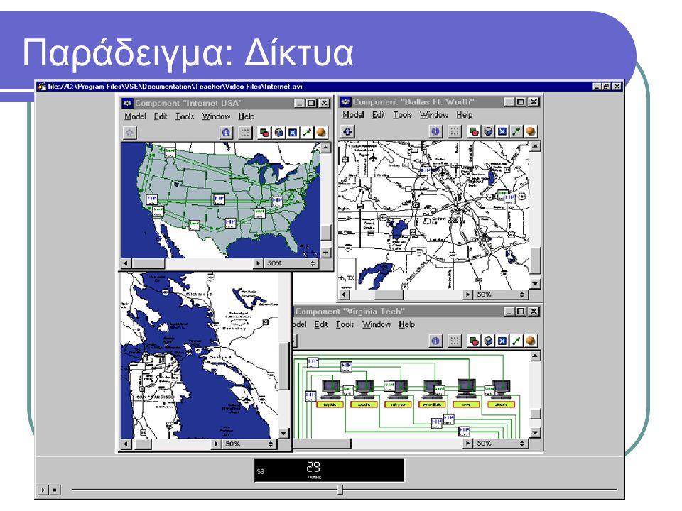 Παράδειγμα: Δίκτυα
