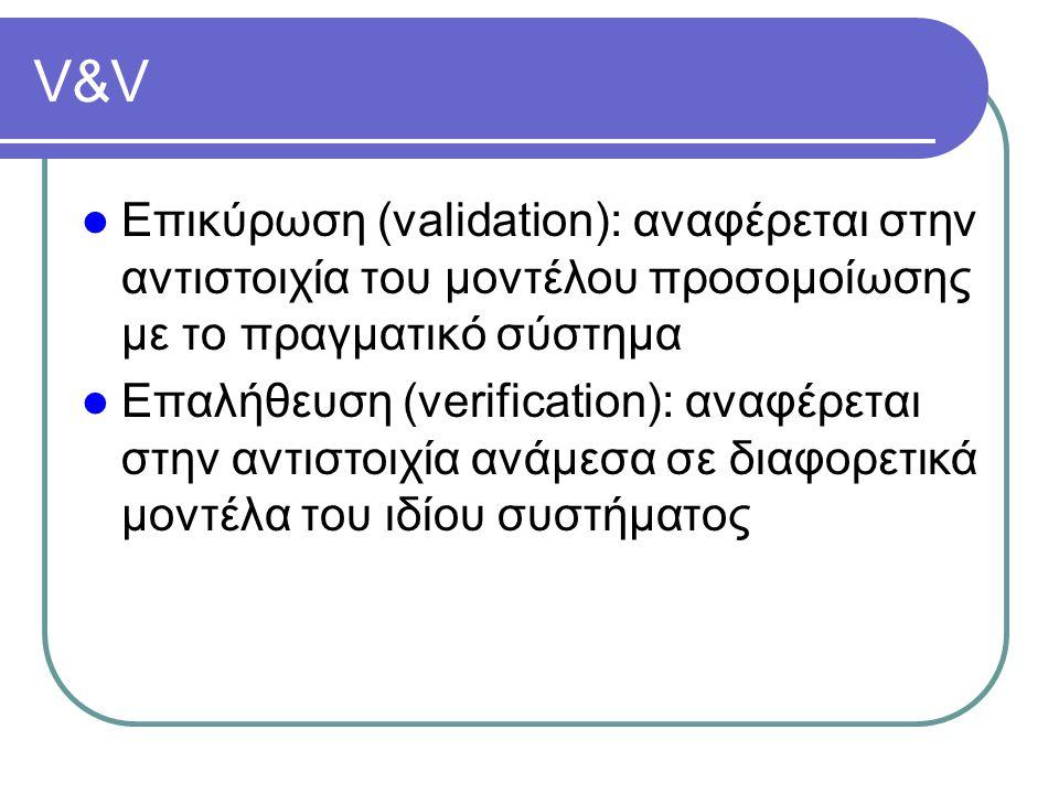 V&V Επικύρωση (validation): αναφέρεται στην αντιστοιχία του μοντέλου προσομοίωσης με το πραγματικό σύστημα Επαλήθευση (verification): αναφέρεται στην αντιστοιχία ανάμεσα σε διαφορετικά μοντέλα του ιδίου συστήματος