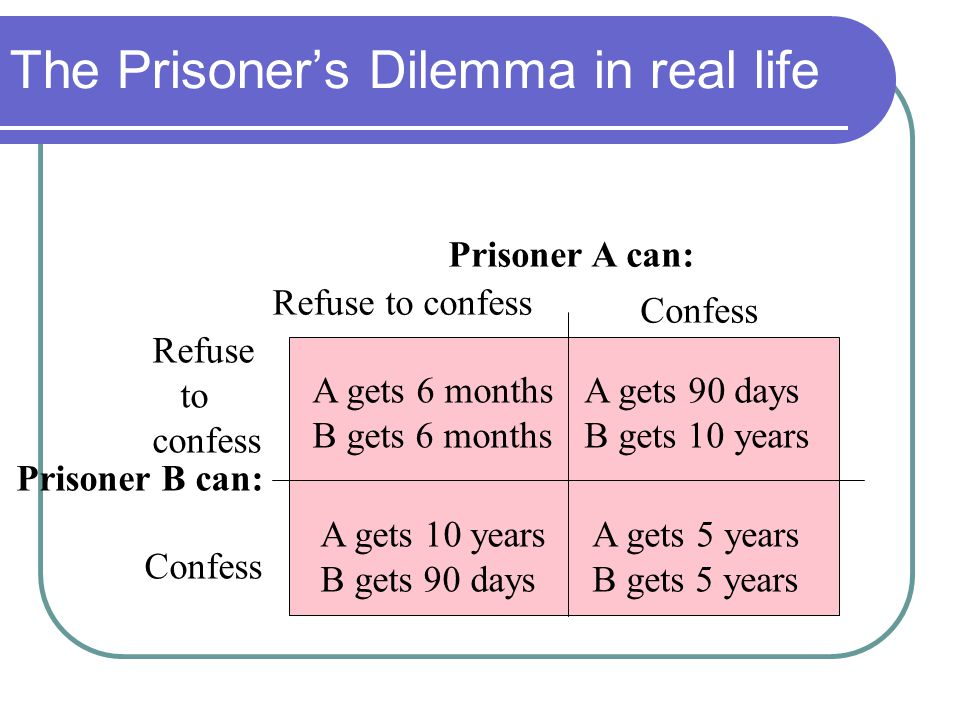 The Prisoner's Dilemma in real life Prisoner A can: Prisoner B can: Refuse to confess Confess Refuse to confess A gets 6 months B gets 6 months A gets
