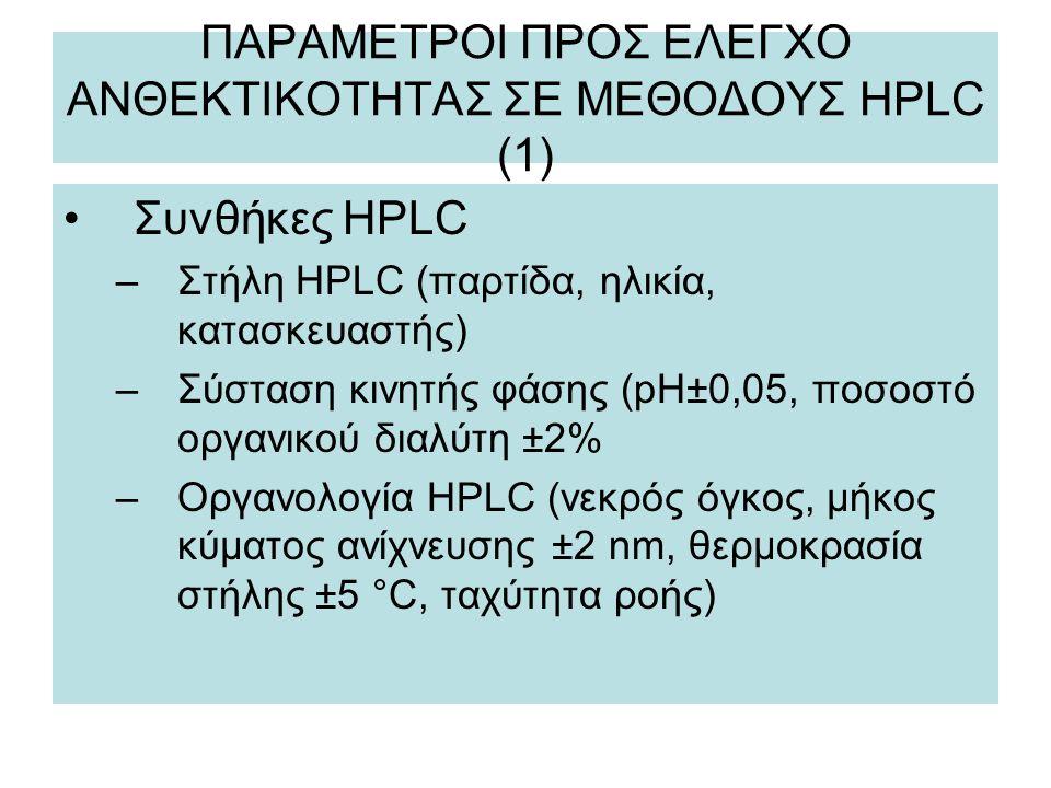 ΠΑΡΑΜΕΤΡΟΙ ΠΡΟΣ ΕΛΕΓΧΟ ΑΝΘΕΚΤΙΚΟΤΗΤΑΣ ΣΕ ΜΕΘΟΔΟΥΣ HPLC (1) Συνθήκες HPLC –Στήλη HPLC (παρτίδα, ηλικία, κατασκευαστής) –Σύσταση κινητής φάσης (pH±0,05, ποσοστό οργανικού διαλύτη ±2% –Οργανολογία HPLC (νεκρός όγκος, μήκος κύματος ανίχνευσης ±2 nm, θερμοκρασία στήλης ±5 °C, ταχύτητα ροής)
