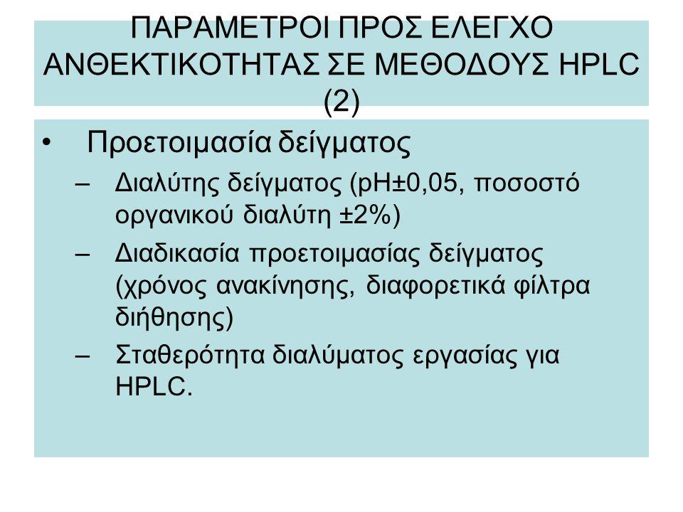 ΠΑΡΑΜΕΤΡΟΙ ΠΡΟΣ ΕΛΕΓΧΟ ΑΝΘΕΚΤΙΚΟΤΗΤΑΣ ΣΕ ΜΕΘΟΔΟΥΣ HPLC (2) Προετοιμασία δείγματος –Διαλύτης δείγματος (pH±0,05, ποσοστό οργανικού διαλύτη ±2%) –Διαδικασία προετοιμασίας δείγματος (χρόνος ανακίνησης, διαφορετικά φίλτρα διήθησης) –Σταθερότητα διαλύματος εργασίας για HPLC.