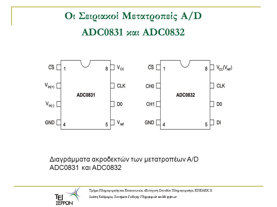 Οι Σειριακοί Μετατροπείς A/D ΑDC0831 και ΑDC0832 Διαγράμματα ακροδεκτών των μετατροπέων A/D ADC0831 και ADC0832