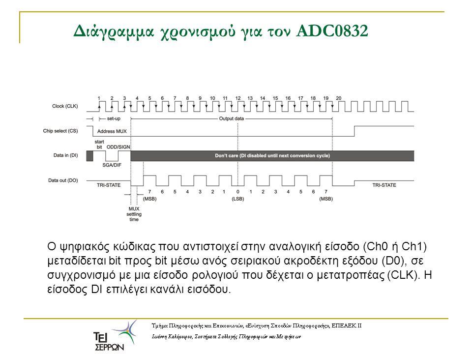 Διάγραμμα χρονισμού για τον ADC0832 Ο ψηφιακός κώδικας που αντιστοιχεί στην αναλογική είσοδο (Ch0 ή Ch1) μεταδίδεται bit προς bit μέσω ανός σειριακού