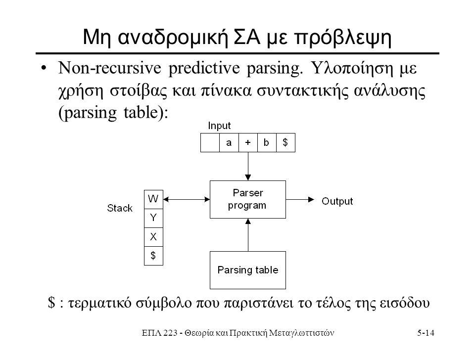 ΕΠΛ 223 - Θεωρία και Πρακτική Μεταγλωττιστών5-14 Μη αναδρομική ΣΑ με πρόβλεψη Non-recursive predictive parsing.