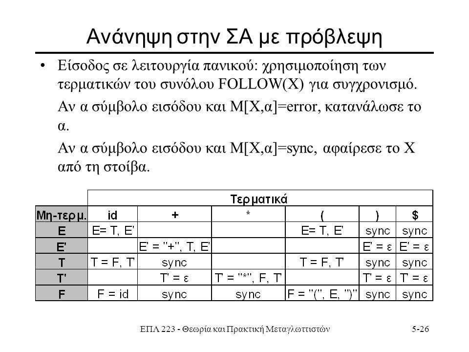 ΕΠΛ 223 - Θεωρία και Πρακτική Μεταγλωττιστών5-26 Είσοδος σε λειτουργία πανικού: χρησιμοποίηση των τερματικών του συνόλου FOLLOW(X) για συγχρονισμό.
