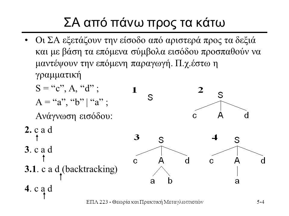 ΕΠΛ 223 - Θεωρία και Πρακτική Μεταγλωττιστών5-5 Υλοποίηση ΣΑ από πάνω προς τα κάτω Για κάθε μη τερματικό σύμβολο της γραμματικής υλοποιούμε μία συνάρτηση (recursive descent parsing).