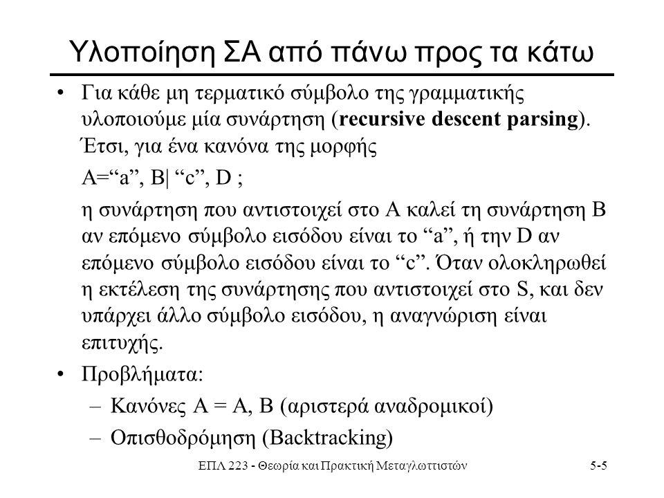 ΕΠΛ 223 - Θεωρία και Πρακτική Μεταγλωττιστών5-6 Απαλειφή της αριστερής αναδρομικότητας Μία γραμματική ονομάζεται αριστερά αναδρομική αν υπάρχει παραγωγή της μορφής όπου Α  V N και Χ  V * Απαλειφή άμεσης αναδρομικότητας.