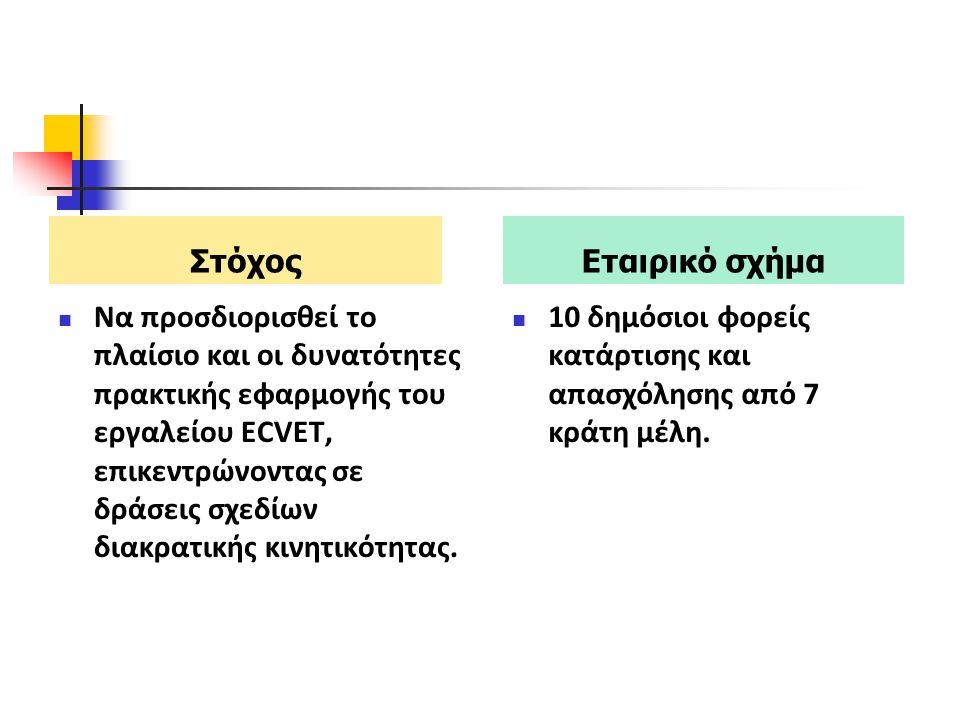 Στόχος Να προσδιορισθεί το πλαίσιο και οι δυνατότητες πρακτικής εφαρμογής του εργαλείου ECVET, επικεντρώνοντας σε δράσεις σχεδίων διακρατικής κινητικό