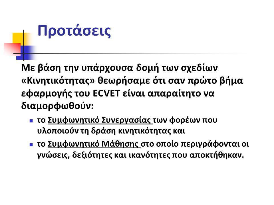 Προτάσεις Με βάση την υπάρχουσα δομή των σχεδίων «Κινητικότητας» θεωρήσαμε ότι σαν πρώτο βήμα εφαρμογής του ECVET είναι απαραίτητο να διαμορφωθούν: το