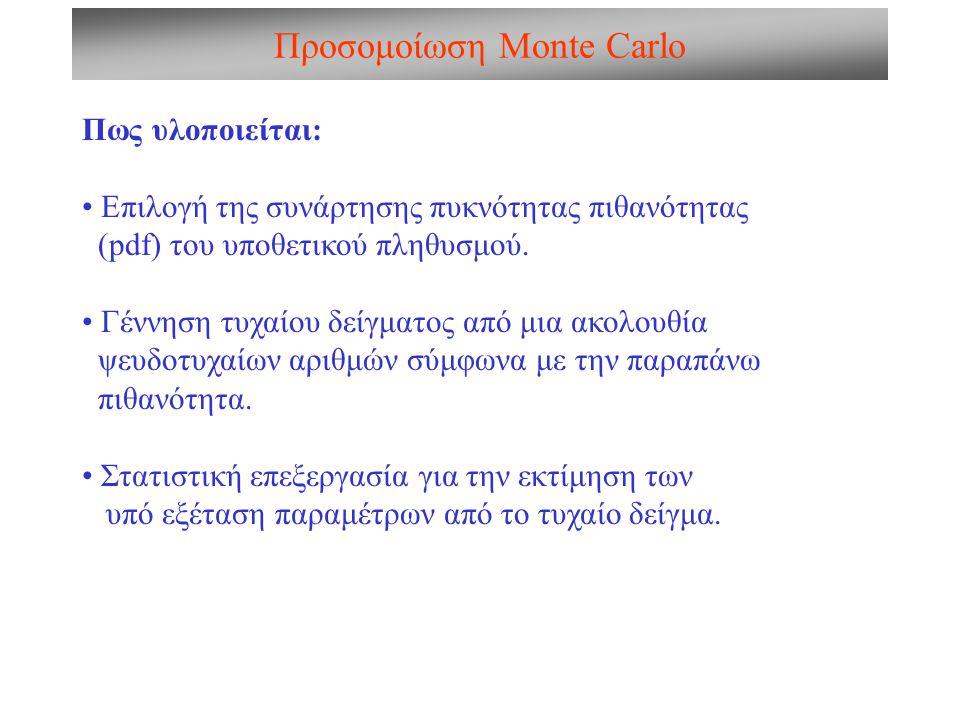 Προσομοίωση Monte Carlo Πως υλοποιείται: Επιλογή της συνάρτησης πυκνότητας πιθανότητας (pdf) του υποθετικού πληθυσμού. Γέννηση τυχαίου δείγματος από μ