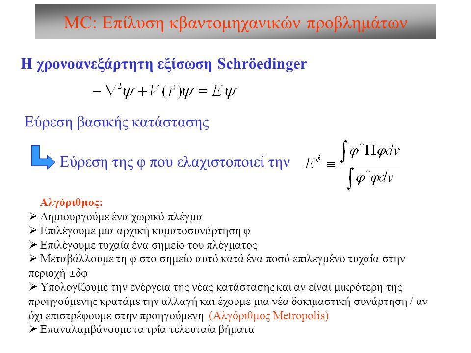 MC: Επίλυση κβαντομηχανικών προβλημάτων Η χρονοανεξάρτητη εξίσωση Schröedinger Εύρεση βασικής κατάστασης Εύρεση της φ που ελαχιστοποιεί την Αλγόριθμος
