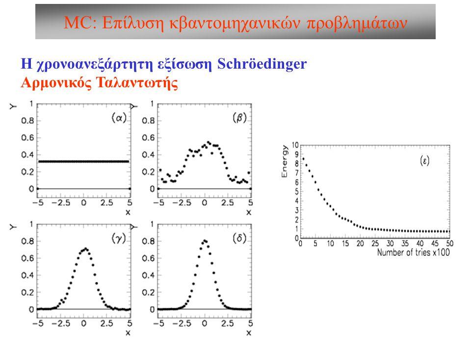 MC: Επίλυση κβαντομηχανικών προβλημάτων Η χρονοανεξάρτητη εξίσωση Schröedinger Αρμονικός Ταλαντωτής