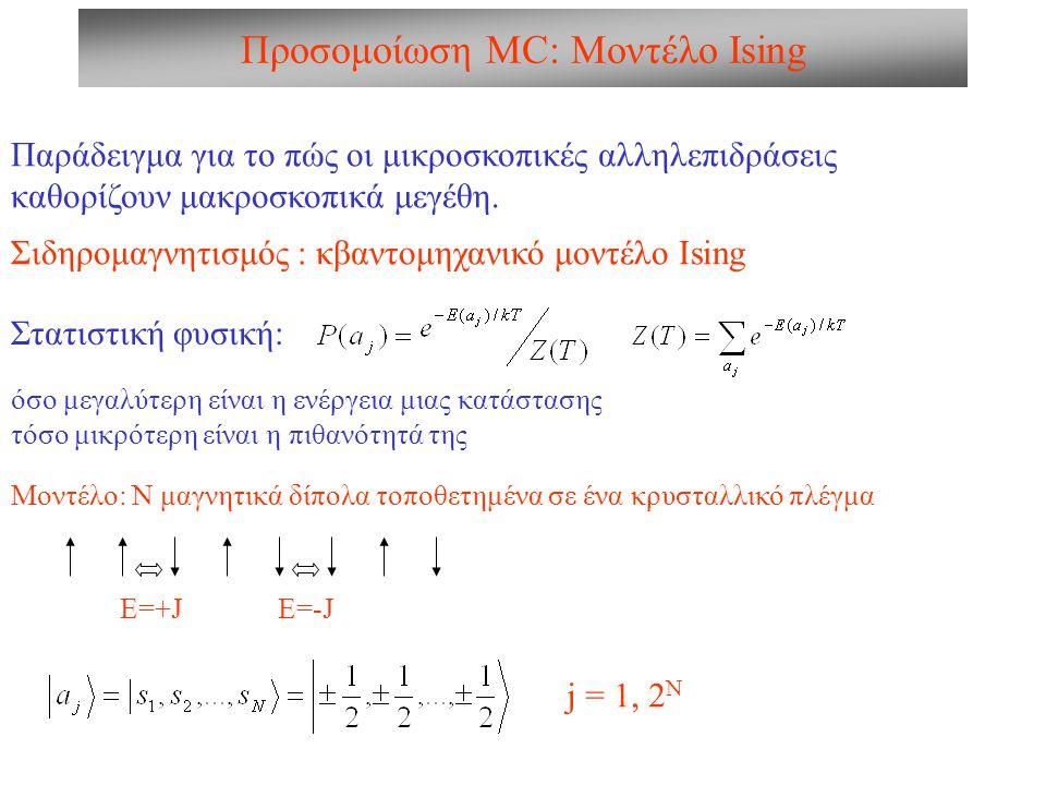 Προσομοίωση MC: Μοντέλο Ising Παράδειγμα για το πώς οι μικροσκοπικές αλληλεπιδράσεις καθορίζουν μακροσκοπικά μεγέθη. Στατιστική φυσική: Σιδηρομαγνητισ