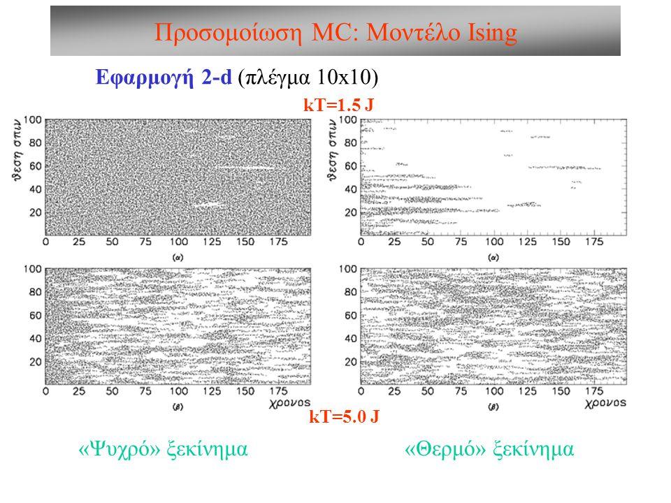 Προσομοίωση MC: Μοντέλο Ising Εφαρμογή 2-d (πλέγμα 10x10) kT=1.5 J kT=5.0 J «Ψυχρό» ξεκίνημα«Θερμό» ξεκίνημα