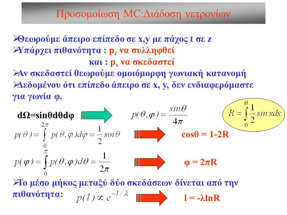 Προσομοίωση MC:Διάδοση νετρονίων  Θεωρούμε άπειρο επίπεδο σε x,y με πάχος t σε z  Υπάρχει πιθανότητα : p c να συλληφθεί και : p s να σκεδαστεί  Αν