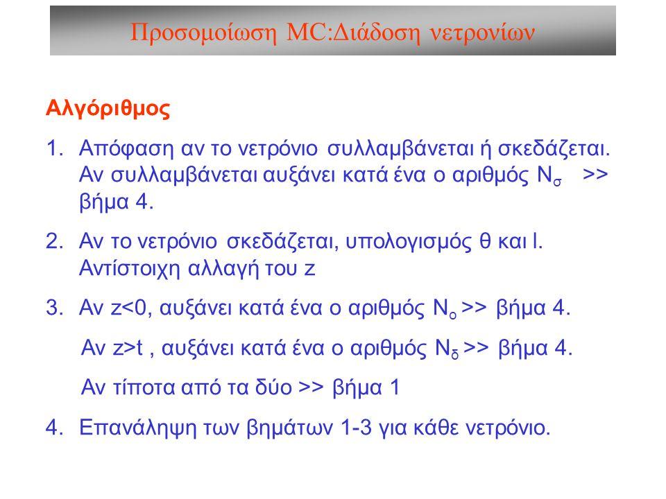 Προσομοίωση MC:Διάδοση νετρονίων Αλγόριθμος 1.Απόφαση αν το νετρόνιο συλλαμβάνεται ή σκεδάζεται. Αν συλλαμβάνεται αυξάνει κατά ένα ο αριθμός N σ >> βή