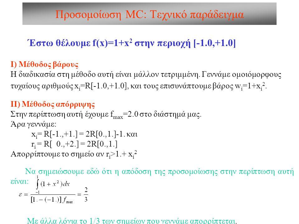 Προσομοίωση MC: Τεχνικό παράδειγμα Έστω θέλουμε f(x)=1+x 2 στην περιοχή [-1.0,+1.0] Ι) Μέθοδος βάρους Η διαδικασία στη μέθοδο αυτή είναι μάλλον τετριμ