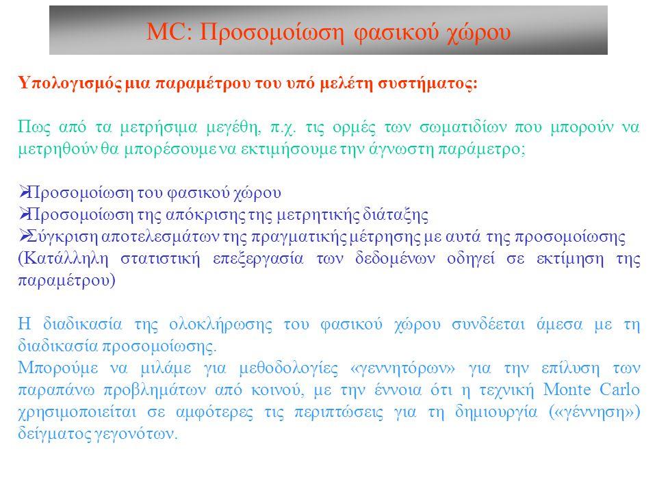 MC: Προσομοίωση φασικού χώρου Υπολογισμός μια παραμέτρου του υπό μελέτη συστήματος: Πως από τα μετρήσιμα μεγέθη, π.χ. τις ορμές των σωματιδίων που μπο