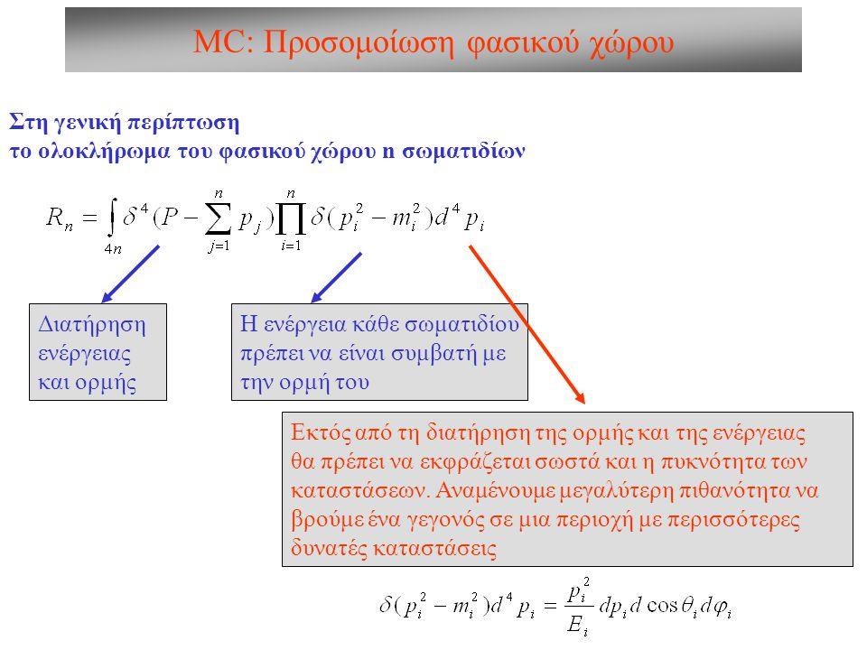 MC: Προσομοίωση φασικού χώρου Στη γενική περίπτωση το ολοκλήρωμα του φασικού χώρου n σωματιδίων Εκτός από τη διατήρηση της ορμής και της ενέργειας θα