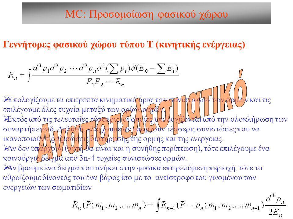 MC: Προσομοίωση φασικού χώρου Γεννήτορες φασικού χώρου τύπου T (κινητικής ενέργειας)  Υπολογίζουμε τα επιτρεπτά κινηματικά όρια των συνιστωσών των ορ