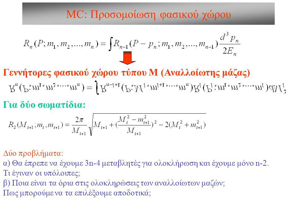 MC: Προσομοίωση φασικού χώρου Γεννήτορες φασικού χώρου τύπου Μ (Αναλλοίωτης μάζας) Για δύο σωματίδια: Δύο προβλήματα: α) Θα έπρεπε να έχουμε 3n-4 μετα