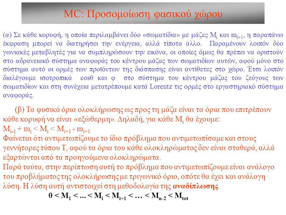 MC: Προσομοίωση φασικού χώρου (α) Σε κάθε κορυφή, η οποία περιλαμβάνει δύο «σωματίδια» με μάζες Μ i και m i+1, η παραπάνω έκφραση μπορεί να διατηρήσει