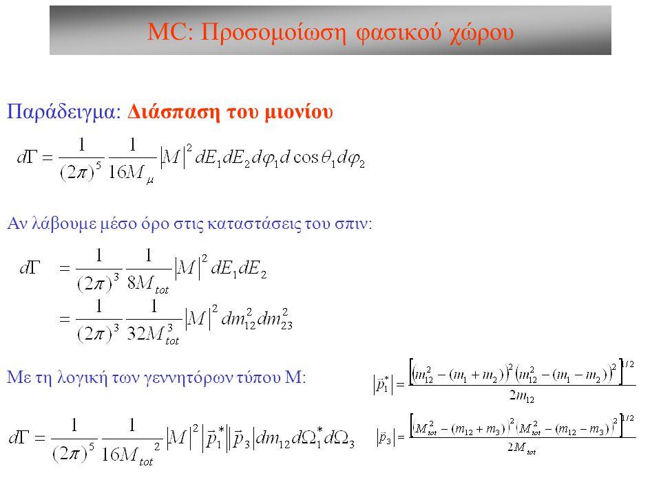MC: Προσομοίωση φασικού χώρου Παράδειγμα: Διάσπαση του μιονίου Αν λάβουμε μέσο όρο στις καταστάσεις του σπιν: Με τη λογική των γεννητόρων τύπου Μ: