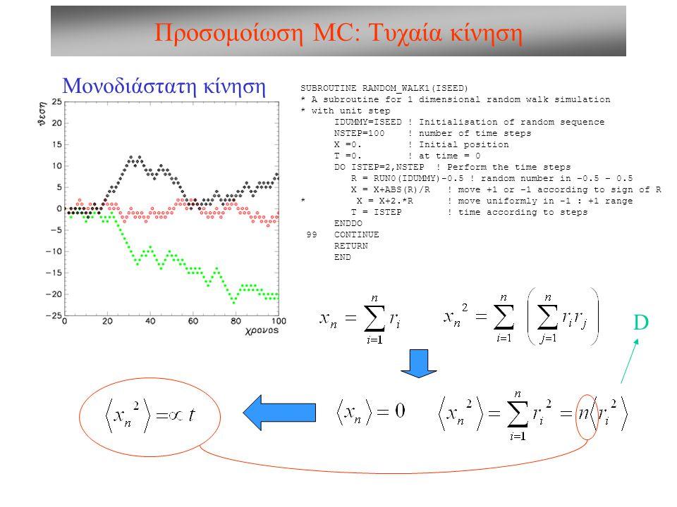 Προσομοίωση MC: Τυχαία κίνηση 1d1d3d Βήμα 1.Βήμα 0.-1.