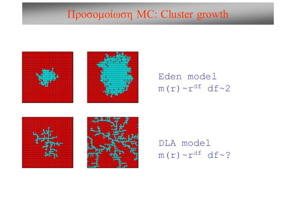 Προσομοίωση MC: Cluster growth Eden model m(r)~r df df~2 DLA model m(r)~r df df~?