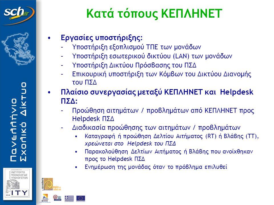 Κατά τόπους ΚΕΠΛΗΝΕΤ Εργασίες υποστήριξης: –Υποστήριξη εξοπλισμού ΤΠΕ των μονάδων –Υποστήριξη εσωτερικού δικτύου (LAN) των μονάδων –Υποστήριξη Δικτύου Πρόσβασης του ΠΣΔ –Επικουρική υποστήριξη των Κόμβων του Δικτύου Διανομής του ΠΣΔ Πλαίσιο συνεργασίας μεταξύ ΚΕΠΛΗΝΕΤ και Helpdesk ΠΣΔ: –Προώθηση αιτημάτων / προβλημάτων από ΚΕΠΛΗΝΕΤ προς Helpdesk ΠΣΔ –Διαδικασία προώθησης των αιτημάτων / προβλημάτων Καταγραφή ή προώθηση Δελτίου Αιτήματος (RT) ή Βλάβης (TT), χρεώνεται στο Helpdesk του ΠΣΔ Παρακολούθηση Δελτίων Αιτήματος ή Βλάβης που ανοίχθηκαν προς το Helpdesk ΠΣΔ Ενημέρωση της μονάδας όταν το πρόβλημα επιλυθεί